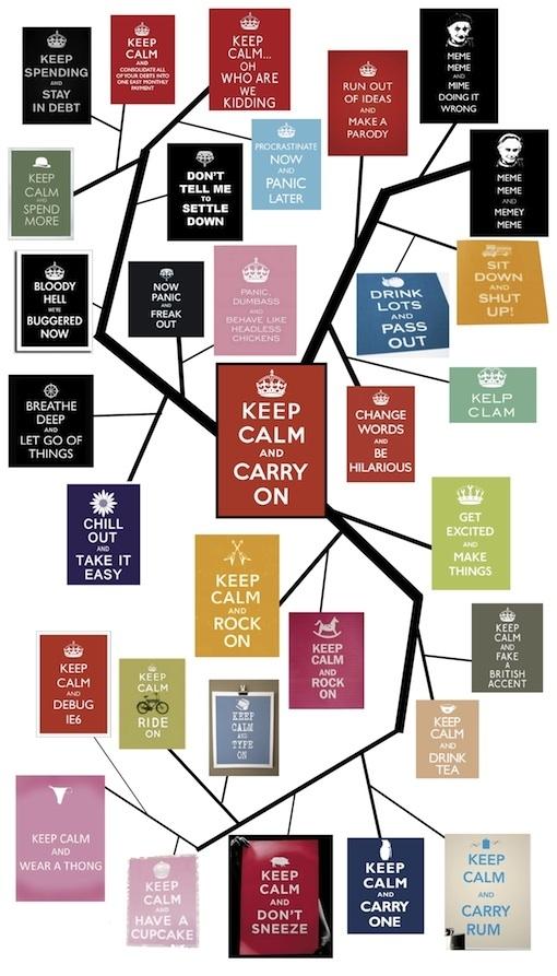 Meme-evolutionkeep-calm-carry-on-4503-1264691584-10